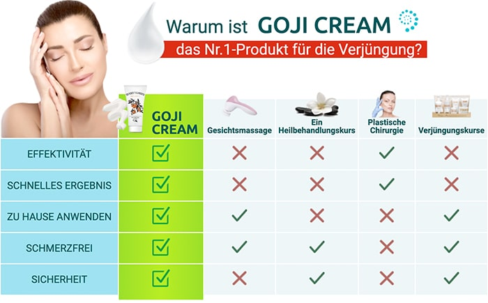 goji cream erfahrungen